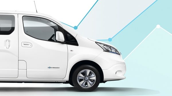 Nissan, áramvonalas, elektromos,furgon