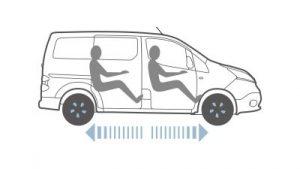 nissan autó jármű kereskedés, furgon, összkerékhajtás